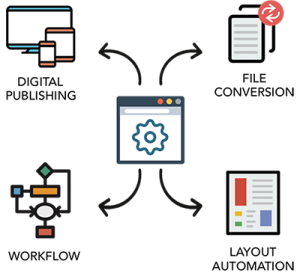 publishing-automation-lr