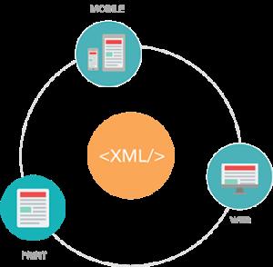 xml-first