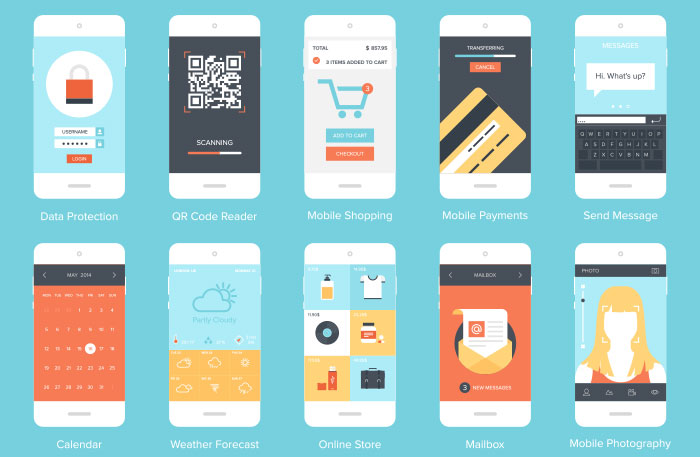 Why your business need a mobile app